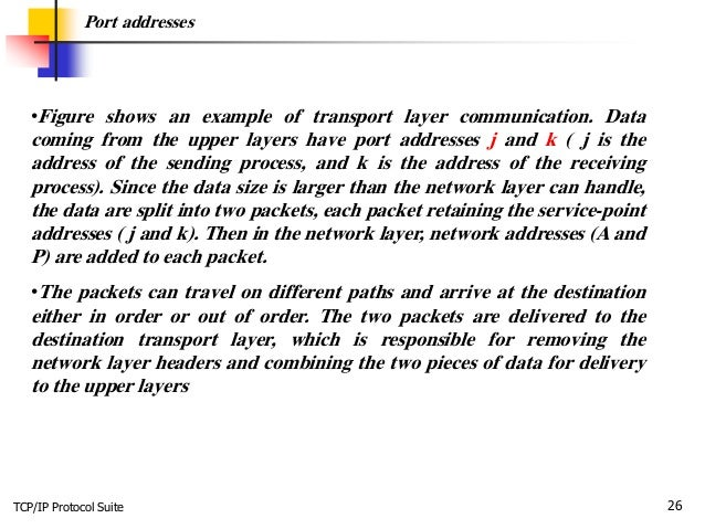 TCP/IP Protocol Suite 26 •Figure shows an example of transport layer communication. Data coming from the upper layers have...