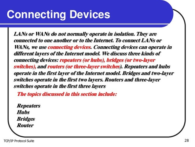 TCP/IP Protocol Suite 28 Connecting Devices LANs or WANs do not normally operate in isolation. They are connected to one a...