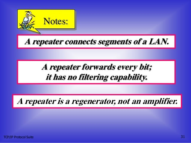 TCP/IP Protocol Suite 31 A repeater connects segments of a LAN. Notes: A repeater forwards every bit; it has no filtering ...