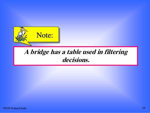 TCP/IP Protocol Suite 33 A bridge has a table used in filtering decisions. Note: