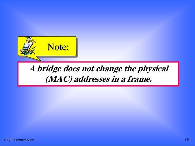 TCP/IP Protocol Suite 35 A bridge does not change the physical (MAC) addresses in a frame. Note: