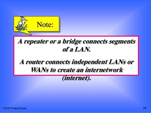 TCP/IP Protocol Suite 38 A repeater or a bridge connects segments of a LAN. A router connects independent LANs or WANs to ...