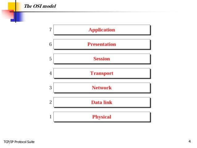TCP/IP Protocol Suite 4 The OSI model