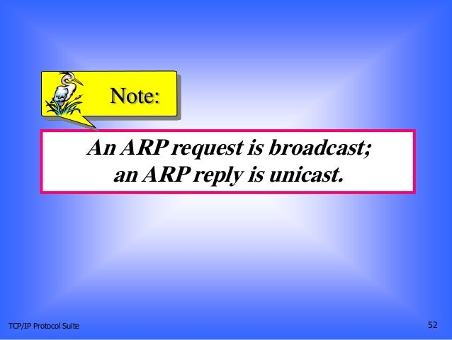 TCP/IP Protocol Suite 52 An ARP request is broadcast; an ARP reply is unicast. Note: