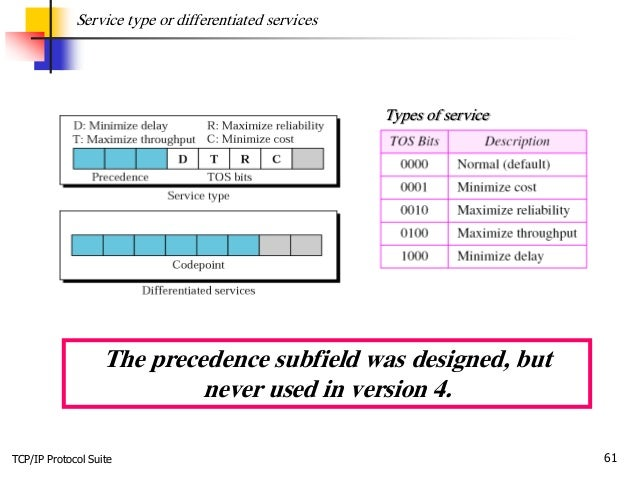 TCP/IP Protocol Suite 61 Service type or differentiated services The precedence subfield was designed, but never used in v...
