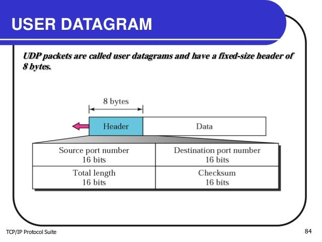 TCP/IP Protocol Suite 84 USER DATAGRAM UDP packets are called user datagrams and have a fixed-size header of 8 bytes.