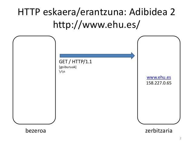 [KSO] 6. ESKOLA (2017/03/08): GARRAIO maila: TCP: web orri baten deskarga Slide 2
