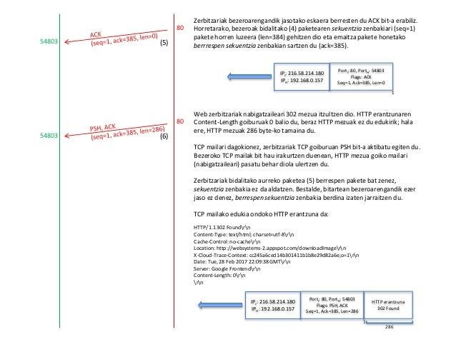 [KSO] 5. ESKOLA (2017/03/01): GARRAIO maila: TCP: irudia deskargatu Slide 3