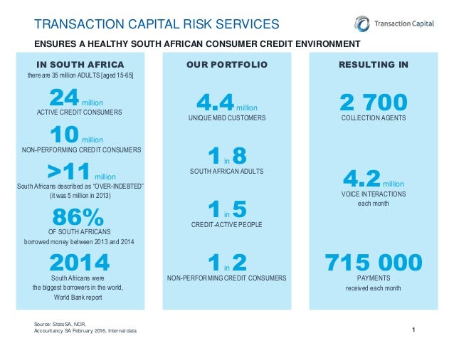 1 IN SOUTH AFRICA there are 35 million ADULTS [aged 15-65] TRANSACTION CAPITAL RISK SERVICES Source: StatsSA, NCR, Account...