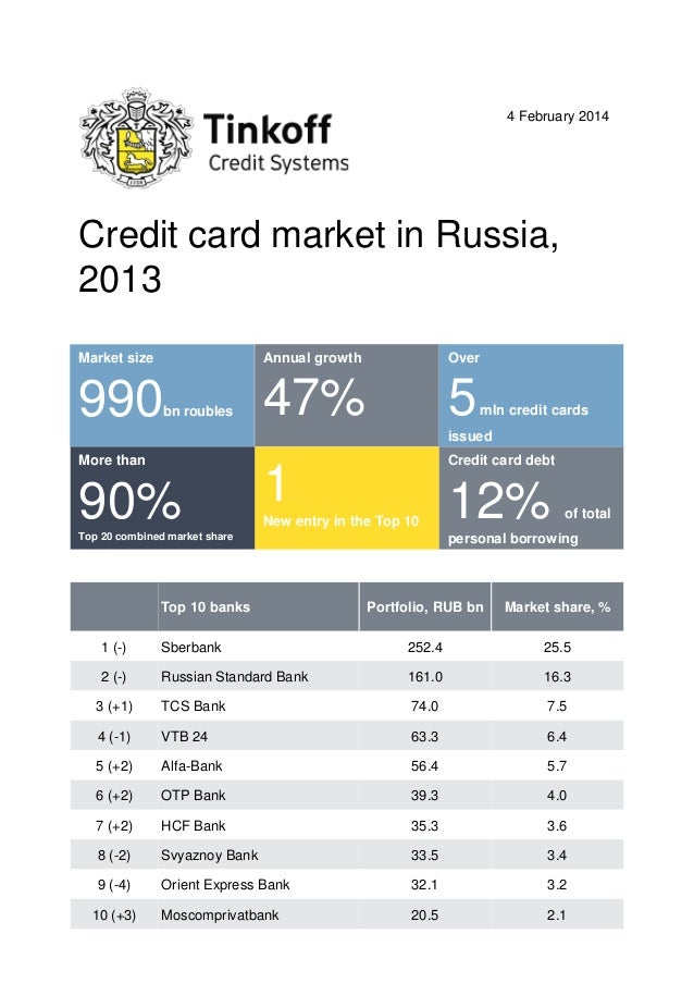 Credit card market in russia 2013 4 february 2014 credit card market in russia 2013 annual growth market size 990 bn reheart Images