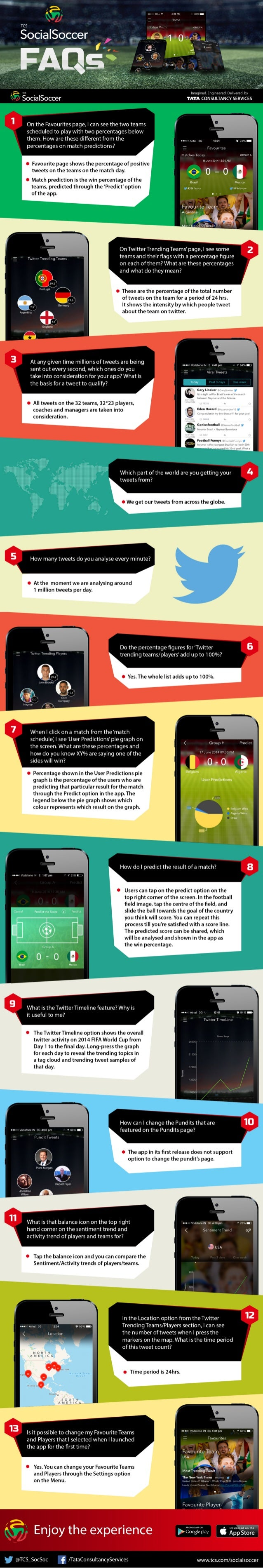 TCS #SocialSoccer FAQs - Re-imagining soccer, this World Cup!