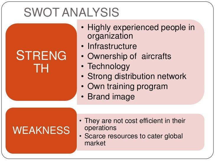tcs courier swot analysis Tcs strategic analysis swot analysis of tcs bcg matrix for tcs corporate strategy of tcs operations management heizer  descripción: book operations management notes  mba7061 -operations management -assignment   tcs is one of the leading courier services in pakistan with its business model developed around fast and reliable delivery at.