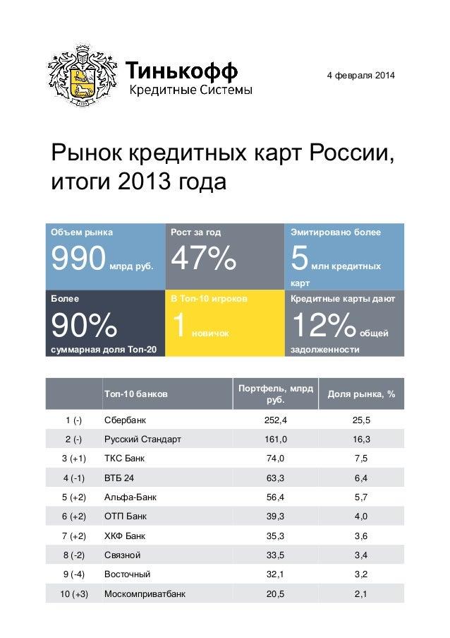 Году россия кредит кредитная карта ренессанс кредит условия