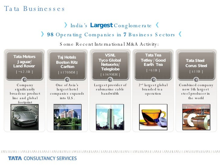 tcs operating activities Tata consultancy services financial statements analysis part a: summary of key findings from part b  we see that the cash inflow of tcs from operating activities.