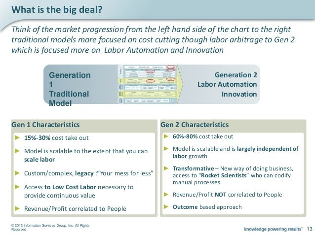 © 2013 Information Services Group, Inc. All Rights Reserved 15 The maturity model shows the back office service (F&A, HR, ...