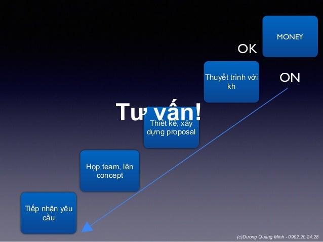 (c)Dương Quang Minh - 0902.20.24.28 Chuẩn bị Dàn dựng Event Nghiệm thu • Kich bản • Checklist • Nhân sự • Logistic • Pháp ...