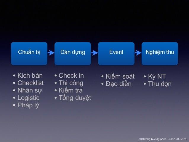 (c)Dương Quang Minh - 0902.20.24.28 Không gian - địa điểm Outdoor Indoor