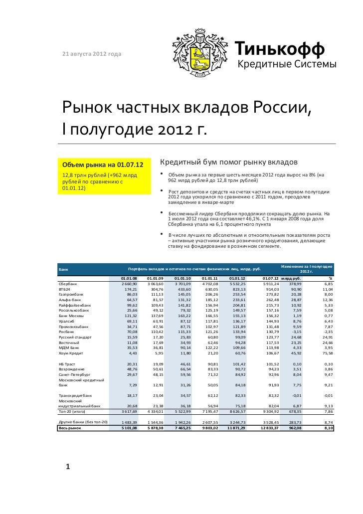 21 августа 2012 года  Рынок частных вкладов России,  I полугодие 2012 г.  Объем рынка на 01....