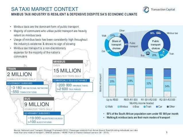 SA Taxi market context
