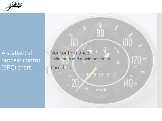 A statistical process control (SPC) chart  Nonconformance  Minimum and maximum limits  Threshold