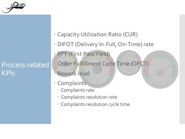 Process-related KPIs  Capacity Utilization Ratio (CUR)  DIFOT (Delivery In-Full, On-Time) rate  FPY (First PassYield) ...