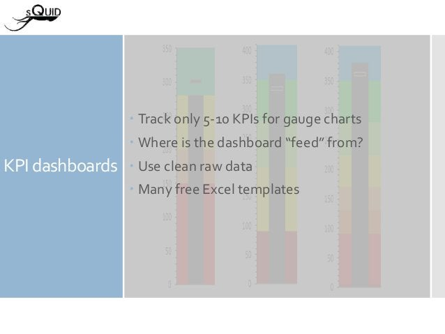 """KPI dashboards  Track only 5-10 KPIs for gauge charts  Where is the dashboard """"feed"""" from?  Use clean raw data  Many f..."""