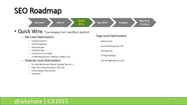 Success Tactics And Your AllInOne Roadmap For Enterprise SEO And - Seo roadmap template