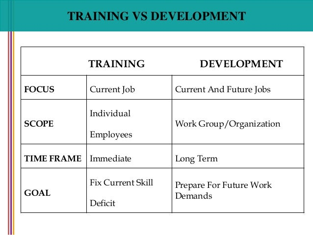 employment selection and training development Career opportunities in human resource training and development  employment, compensation, benefits, training and development, or employee relations.
