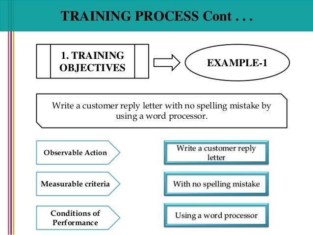 Needs Analysis: How to determine training needs