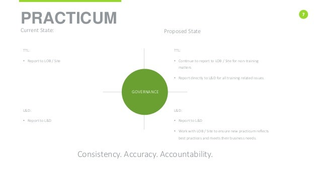 7 PRACTICUM Current State: Proposed State TTL: • Report to LOB / Site TTL: • Continue to report to LOB / Site for non-trai...