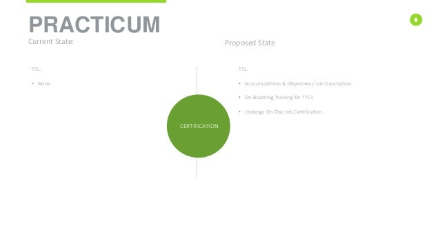 8 PRACTICUM Current State: Proposed State TTL: • None TTL: • Accountabilities & Objectives / Job Description • On-Boarding...
