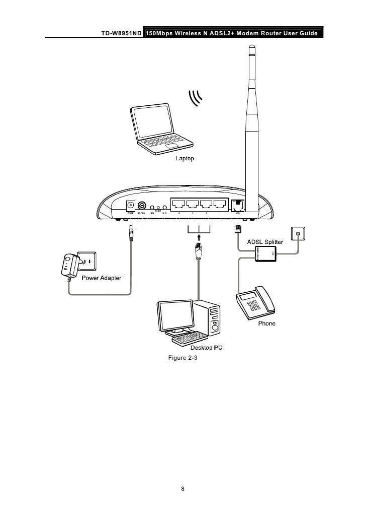Configurando Tp-link W8951nd em router