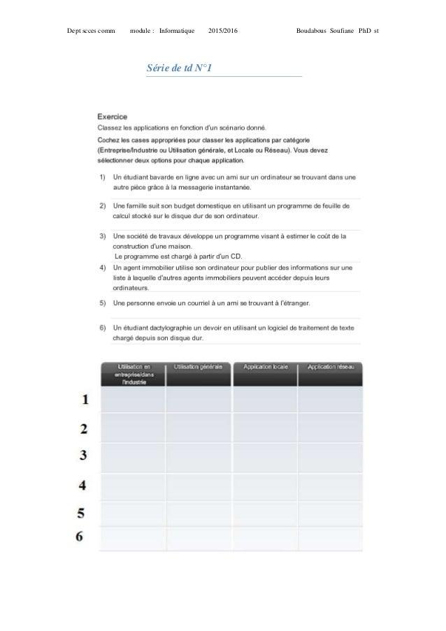 Dept scces comm module : Informatique 2015/2016 Boudabous Soufiane PhD st Série de td N°1