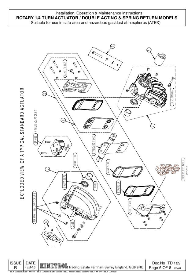 Installation Operation Maintenance Instructions For Kinetrol Rotar