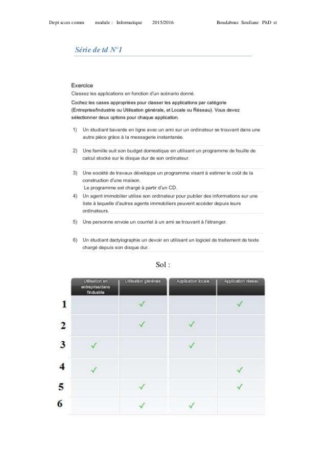 Dept scces comm module : Informatique 2015/2016 Boudabous Soufiane PhD st Série de td N°1 Sol :