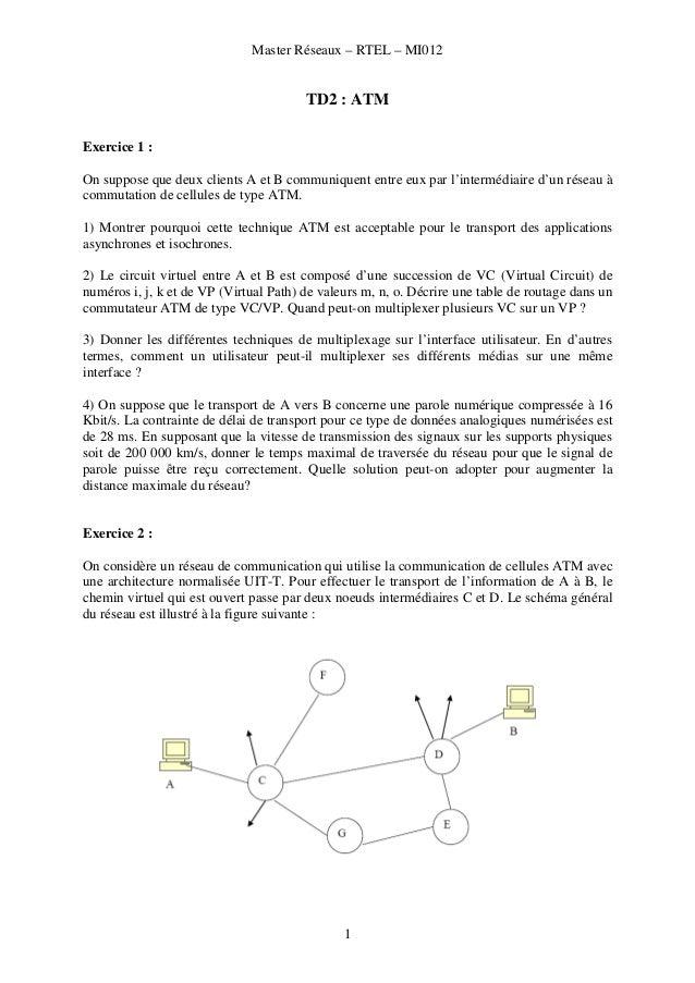 Master Réseaux – RTEL – MI012                                        TD2 : ATMExercice 1 :On suppose que deux clients A et...
