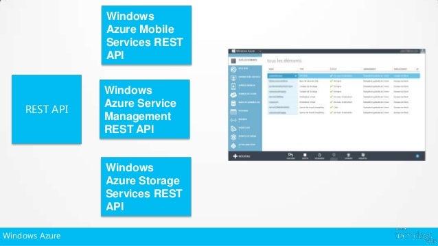 Windows                Azure Mobile                Services REST                API                Windows                ...