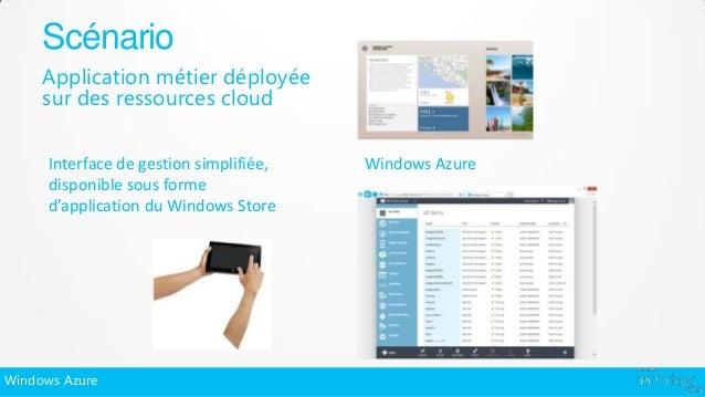 Scénario     Application métier déployée     sur des ressources cloud      Interface de gestion simplifiée,   Windows Azur...