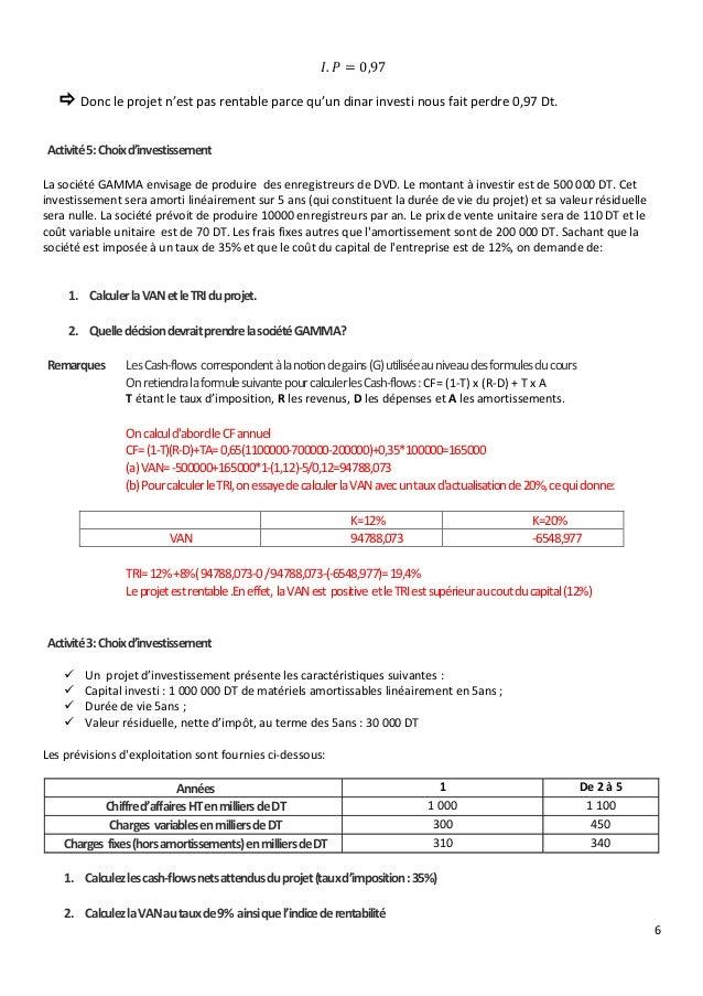 6 𝐼. 𝑃 = 0,97  Donc le projet n'est pas rentable parce qu'un dinar investi nous fait perdre 0,97 Dt. Activité5:Choixd'inv...