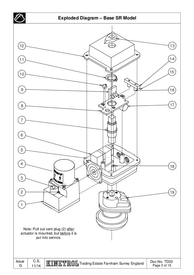 Operating Instruction For Ehd Electrohydraulic Actuators