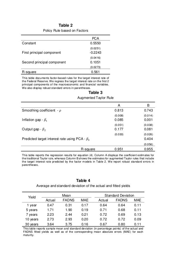 bond pricing based on nelson siegel model Characteristics, from single-factor to multi-factor and forward rate based models   model the affine nelson-siegel term structure of interest rate, the other portion  contains  that causes the bond price to rise to one at time t yields are solved.