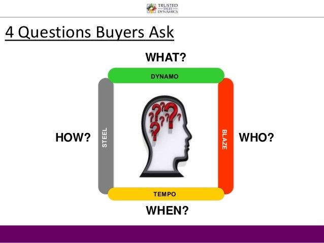 4 Questions Buyers Ask  WHAT?  HOW? WHO?  TEMPO  WHEN?  BLAZE  DYNAMO  STEEL