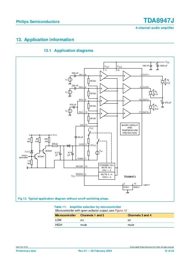 TDA8947J PDF