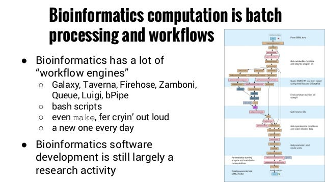 Why Is Bioinformatics A Good Fit For Spark