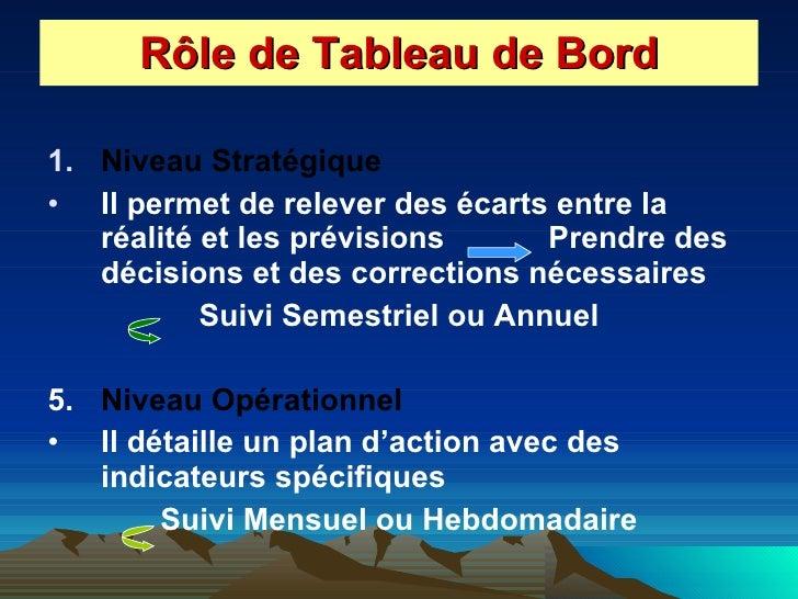Elaboration Tableau De Bord Des Associations