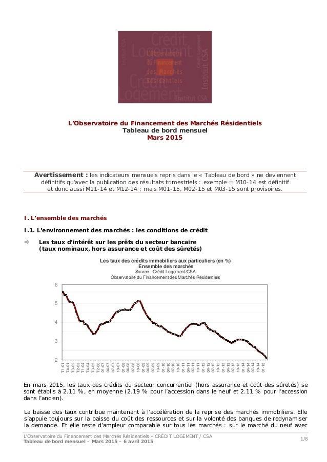 L'Observatoire du Financement des Marchés Résidentiels – CRÉDIT LOGEMENT / CSA Tableau de bord mensuel – Mars 2015 – 6 avr...