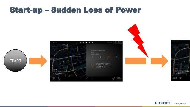 Start-up – Sudden Loss of Power START