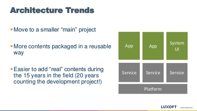 """Architecture Trends  Move to a smaller """"main"""" project  More contents packaged in a reusable way  Easier to add """"real"""" c..."""