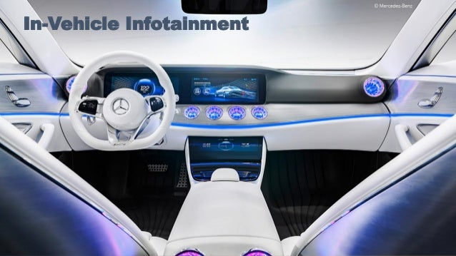 In-Vehicle Infotainment