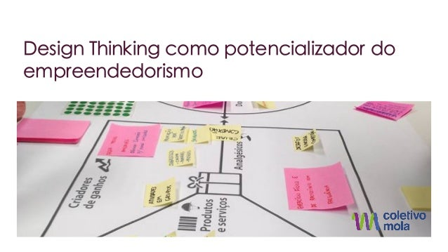 Design Thinking como potencializador do empreendedorismo